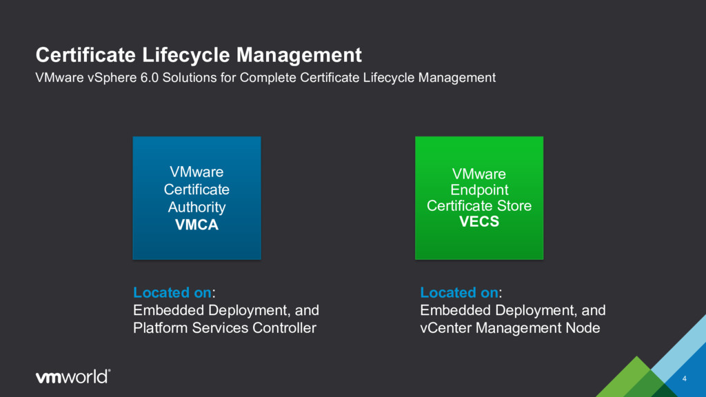 Certificate Lifecycle Management VMware vSphere...
