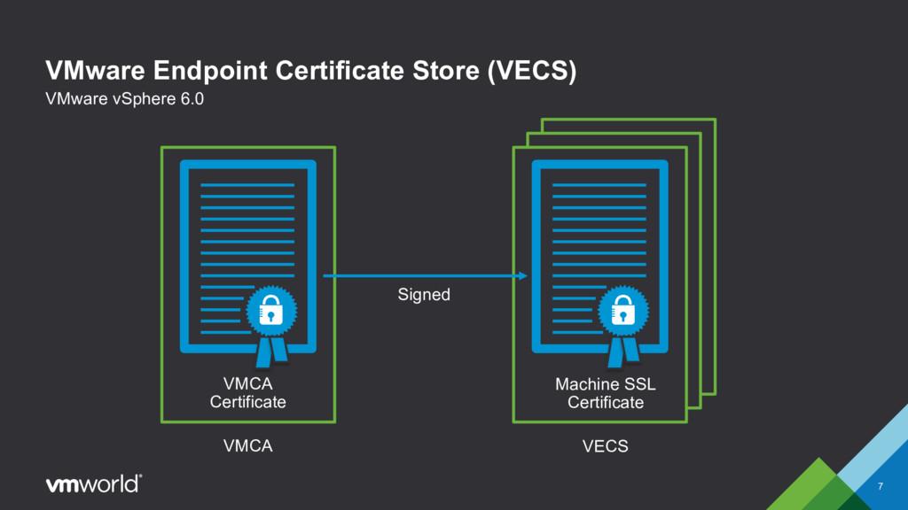 VECS VMCA VMware Endpoint Certificate Store (VE...