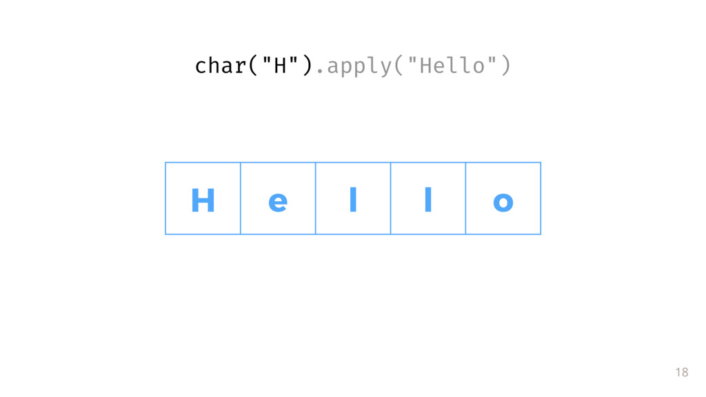 "18 H e l l o char(""H"").apply(""Hello"")"