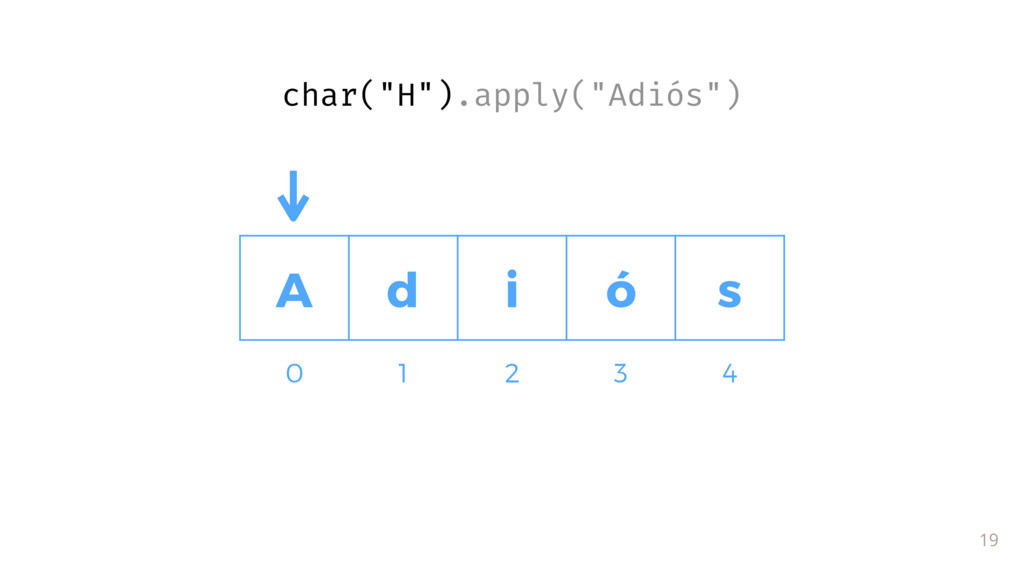 "19 A d i ó s 0 1 2 3 4 char(""H"").apply(""Adiós"")"