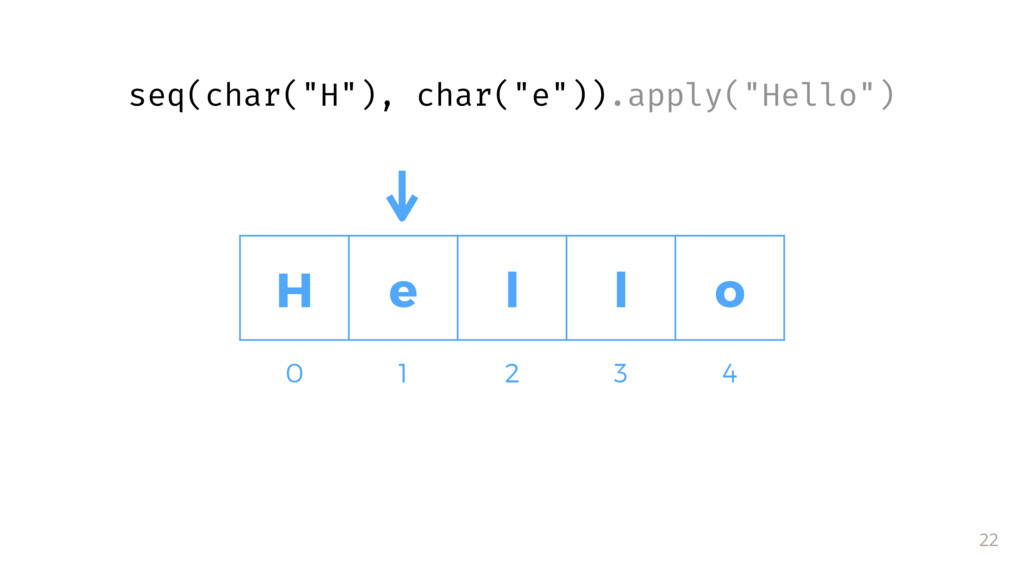 """H e l l o 22 0 1 2 3 4 seq(char(""""H""""), char(""""e"""")..."""
