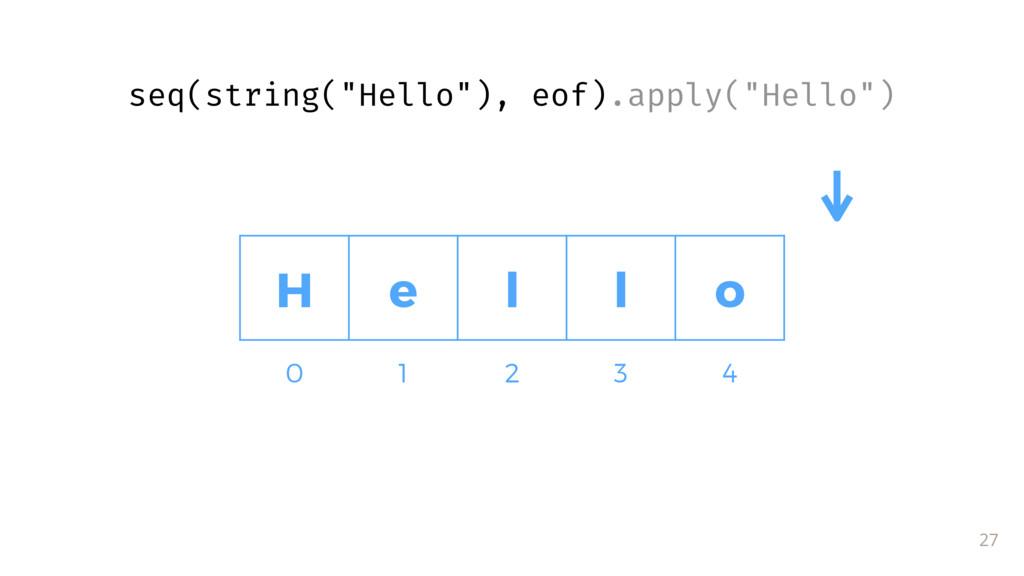 """H e l l o 27 0 1 2 3 4 seq(string(""""Hello""""), eof..."""