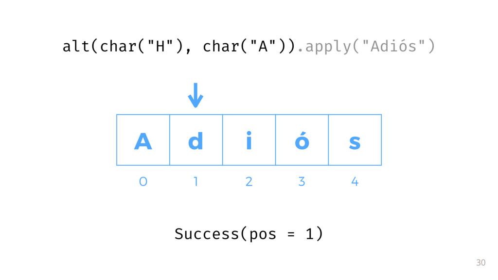 """A d i ó s 30 0 1 2 3 4 alt(char(""""H""""), char(""""A"""")..."""