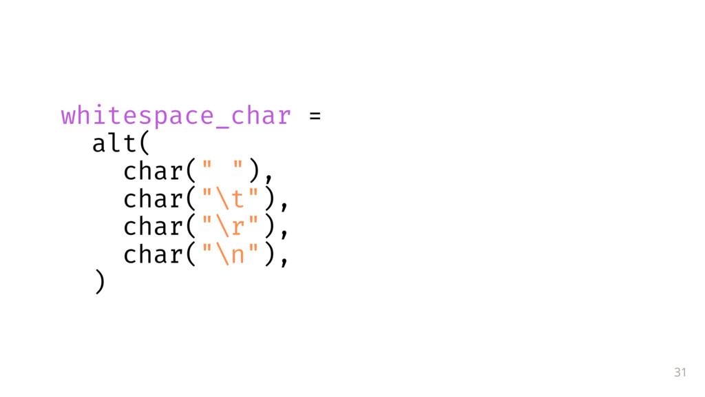 "31 whitespace_char = alt( char("" ""), char(""\t"")..."