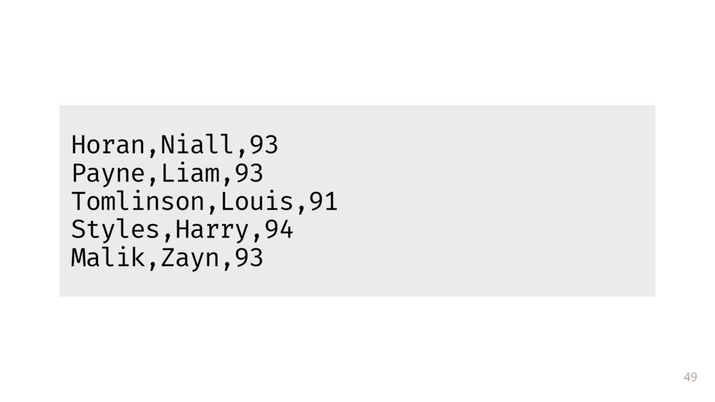 49 Horan,Niall,93 Payne,Liam,93 Tomlinson,Louis...
