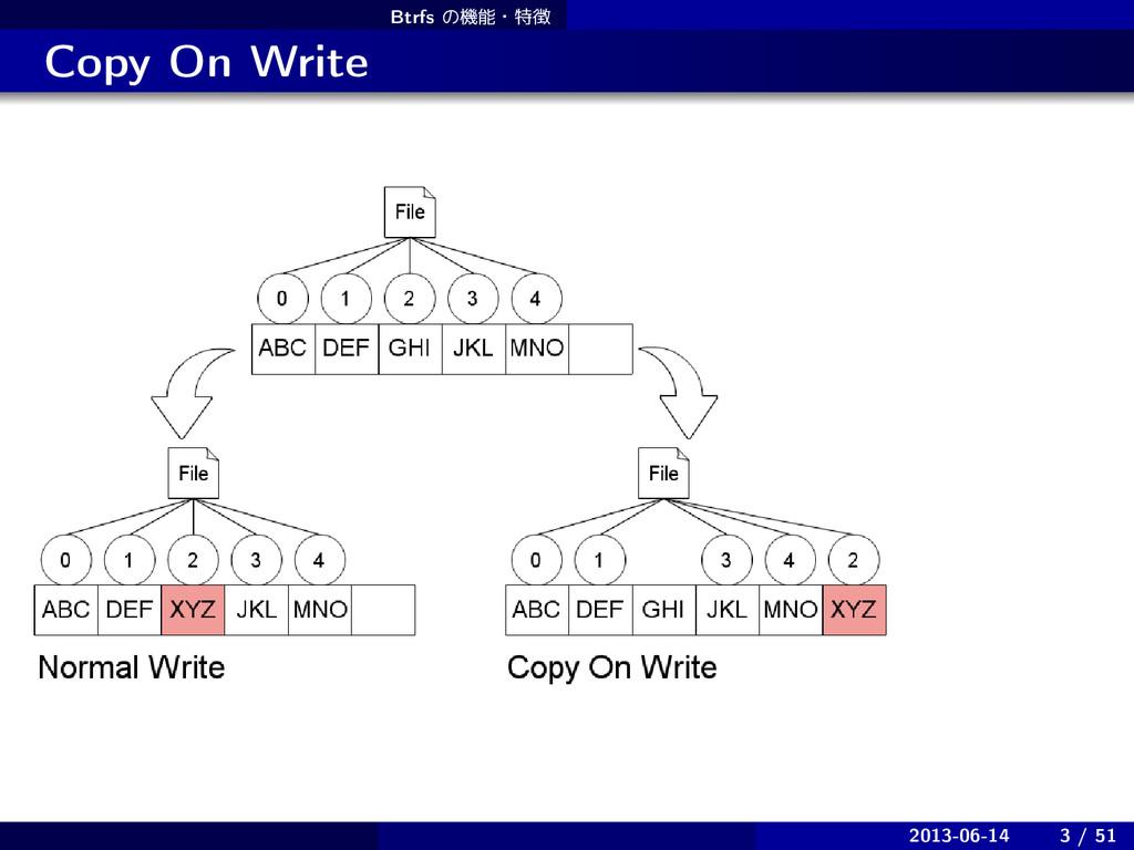 Btrfs ͷػɾಛ . . Copy On Write 2013-06-14 3 / 51