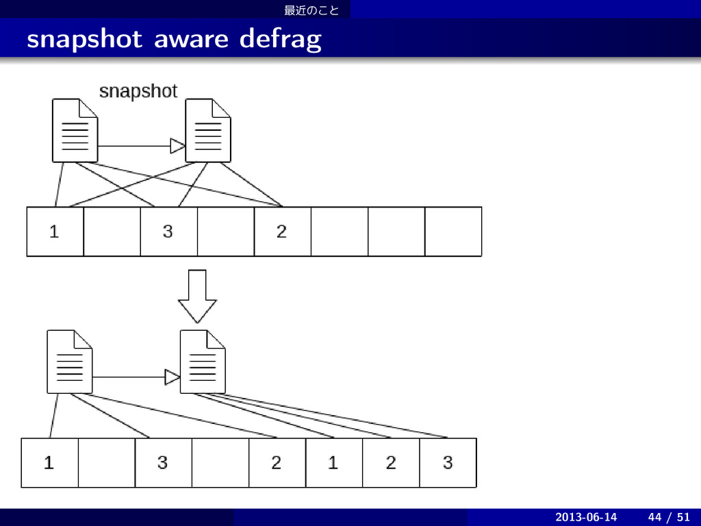 ࠷ۙͷ͜ͱ . . snapshot aware defrag 2013-06-14 44 /...