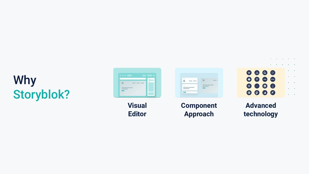 Why Storyblok? Visual Editor Component Approach...