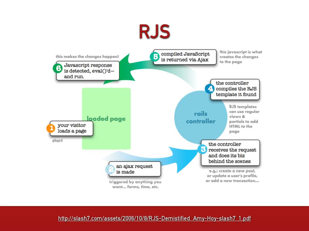 http://slash7.com/assets/2006/10/8/RJS-Demistif...