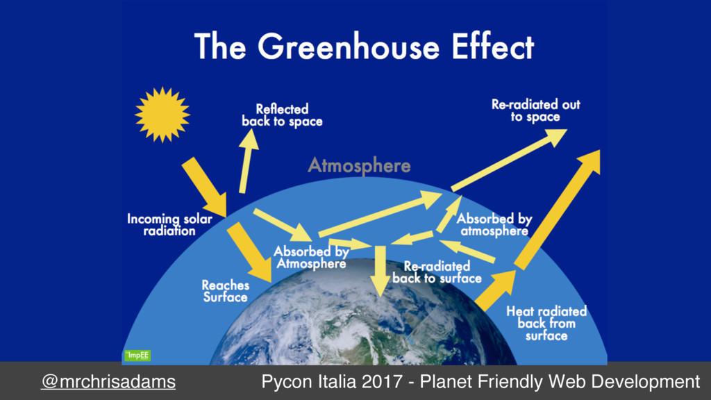 Pycon Italia 2017 - Planet Friendly Web Develop...