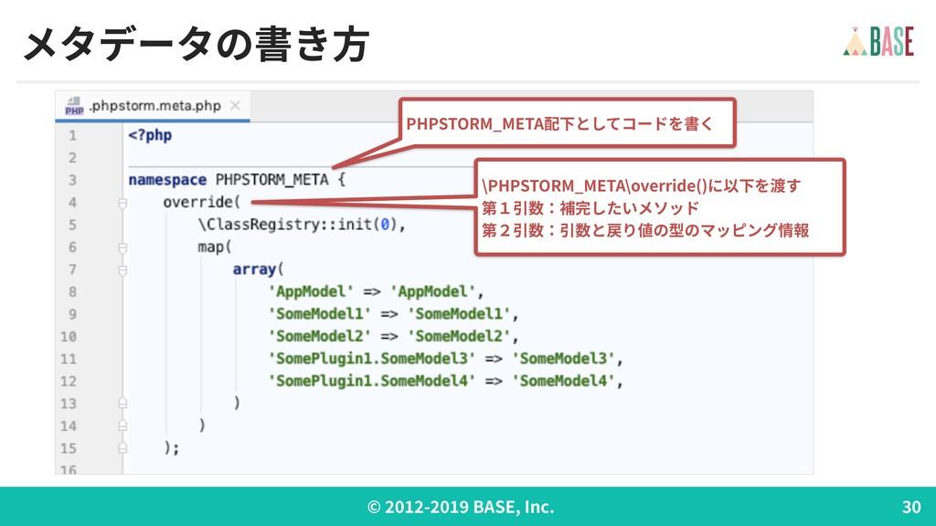 © - BASE, Inc. メタデータの書き⽅ PHPSTORM_META配下としてコードを...