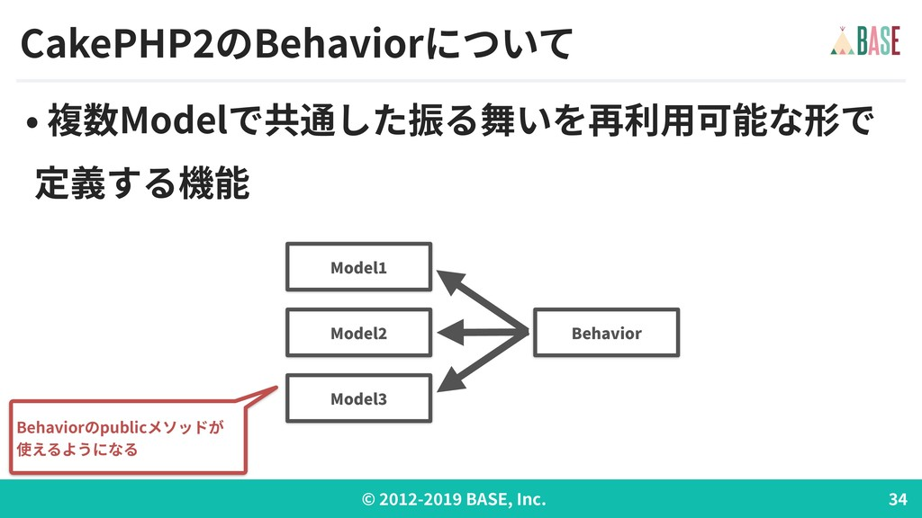 © - BASE, Inc. CakePHP のBehaviorについて • 複数Modelで...