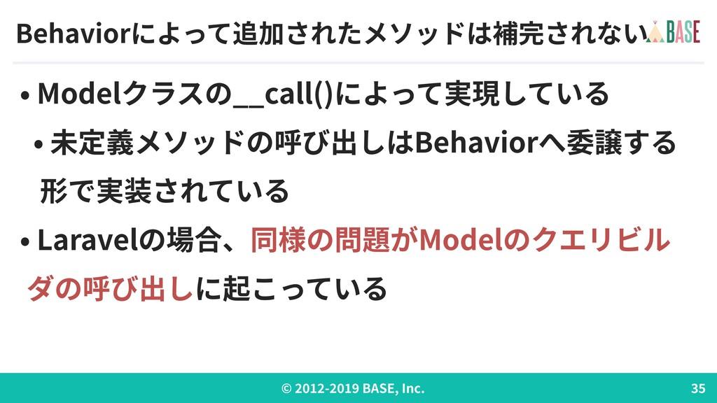 © - BASE, Inc. Behaviorによって追加されたメソッドは補完されない • M...