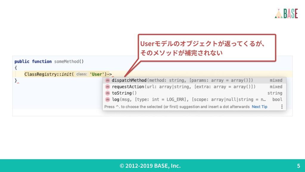 © - BASE, Inc. Userモデルのオブジェクトが返ってくるが、 そのメソッドが補完...