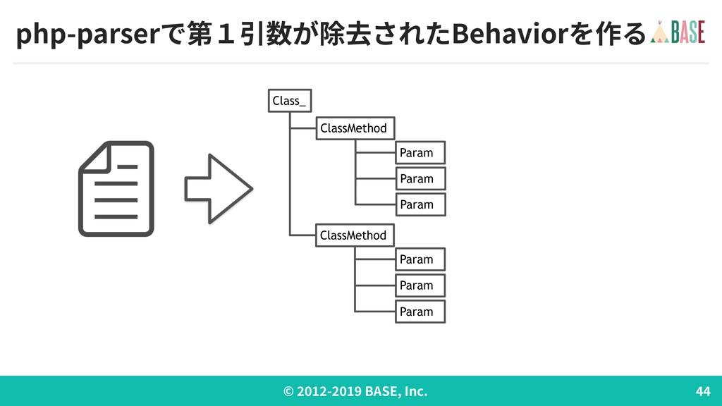© - BASE, Inc. php-parserで第1引数が除去されたBehaviorを作る...