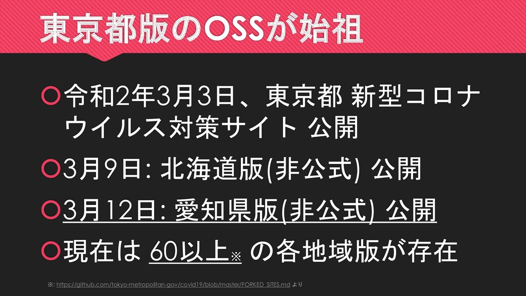 東京都版のOSSが始祖 令和2年3月3日、東京都 新型コロナ ウイルス対策サイト 公開 3...