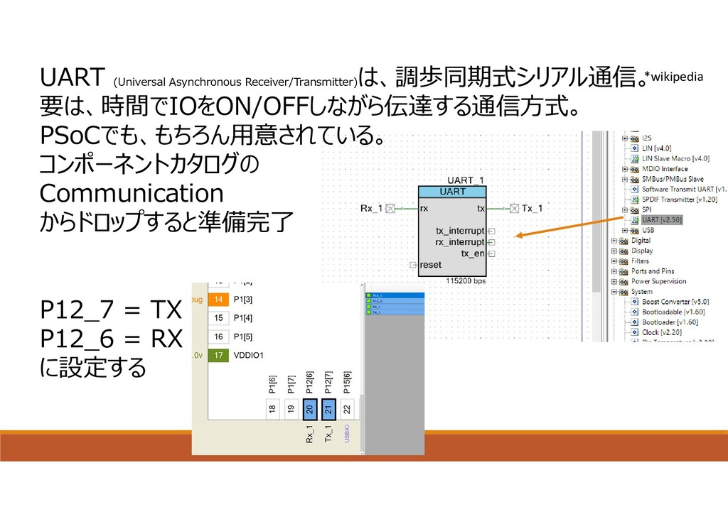 UART (Universal Asynchronous Receiver/Transmitt...