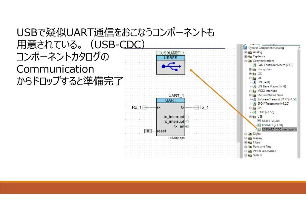 USBで疑似UART通信をおこなうコンポーネントも ⽤意されている。(USB-CDC) コンポ...