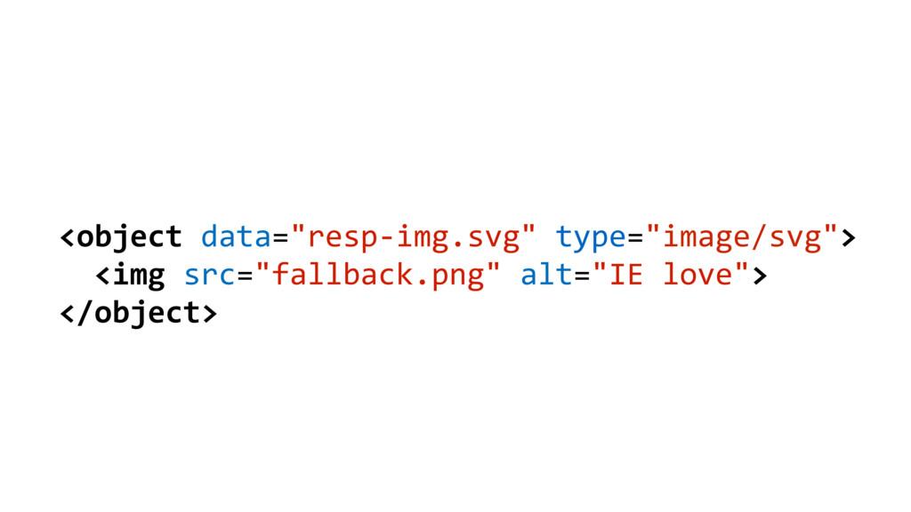 "<object data=""resp-img.svg"" type=""image/svg""> <..."