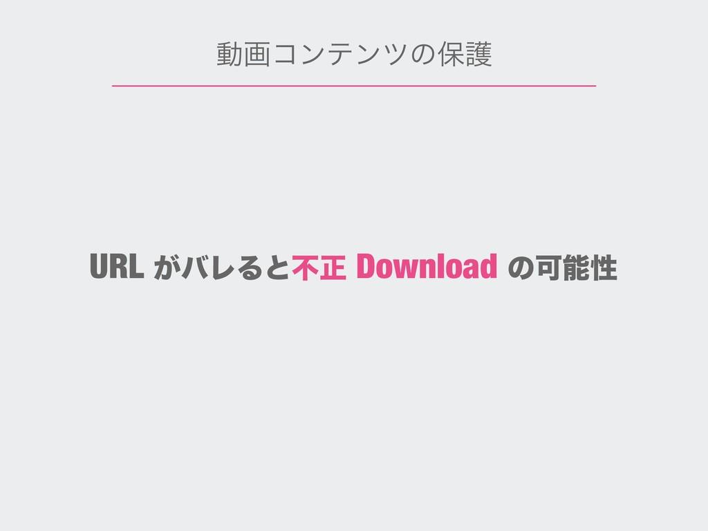 ಈըίϯςϯπͷอޢ URL ͕όϨΔͱෆਖ਼ Download ͷՄੑ