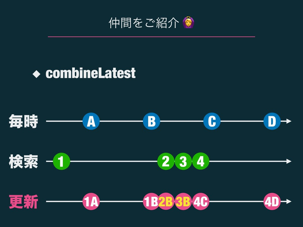 ؒΛ͝հ  ຖ ݕࡧ A B C D 1 1A 1B 4C 4D ߋ৽ ◆ combin...