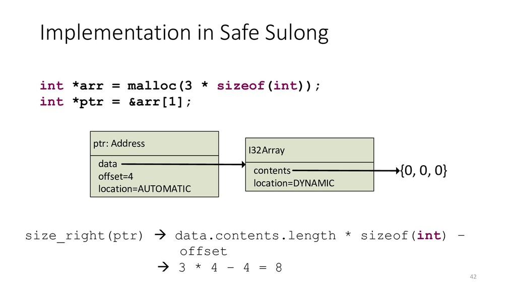 Implementation in Safe Sulong 42 int *arr = mal...