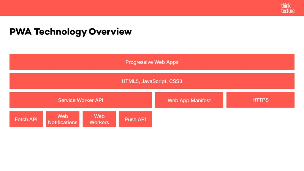 PWA Technology Overview Progressive Web Apps HT...
