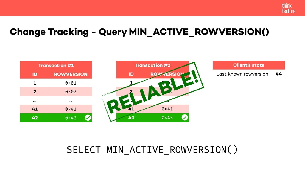 Change Tracking - Query MIN_ACTIVE_ROWVERSION()...