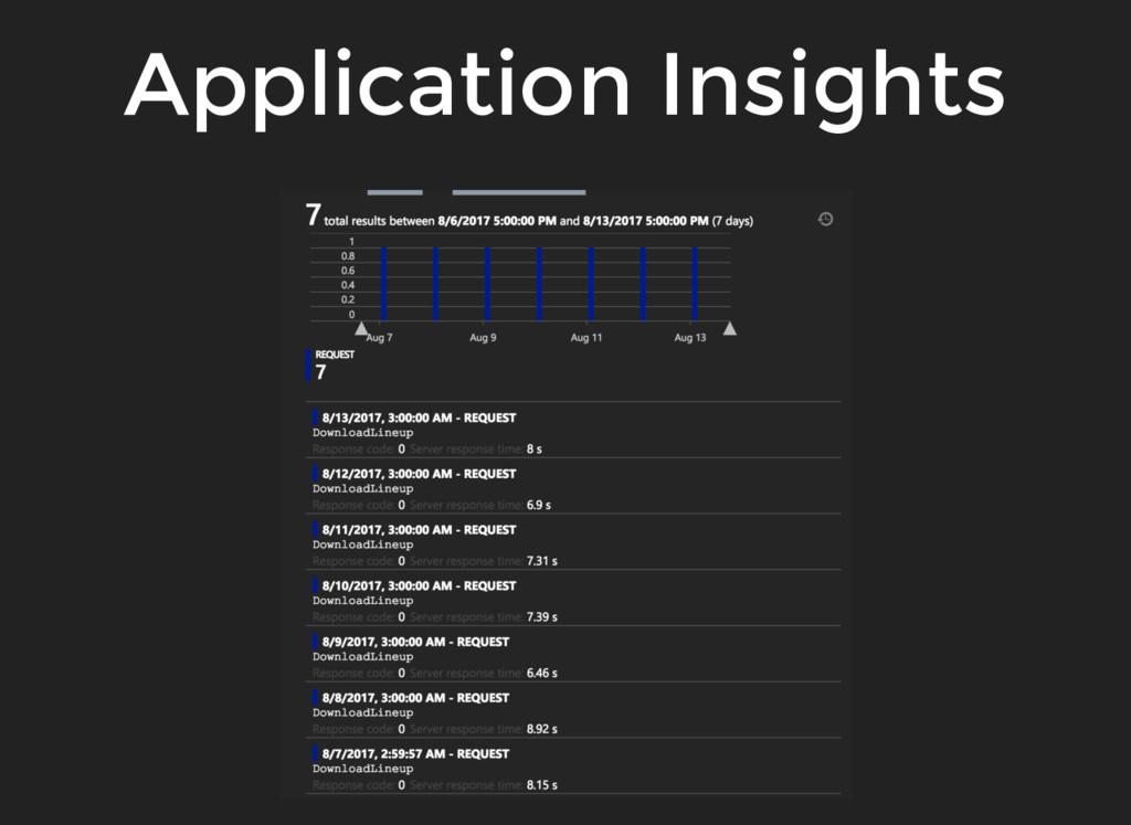 Application Insights