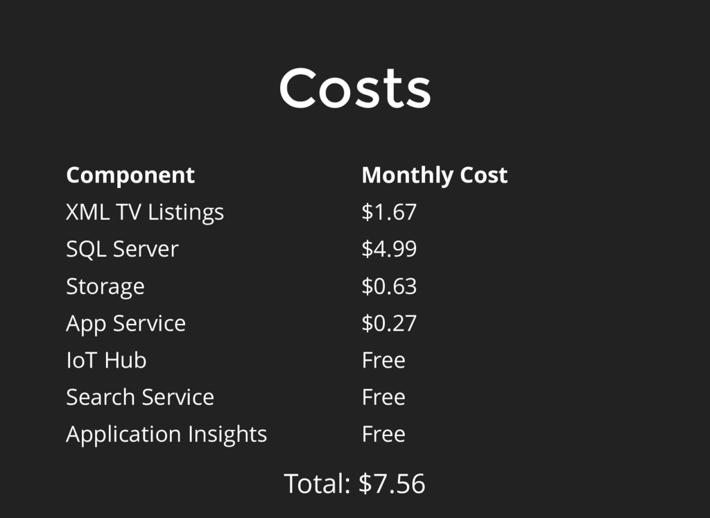 Total: $7.56 Costs Component Monthly Cost XML T...