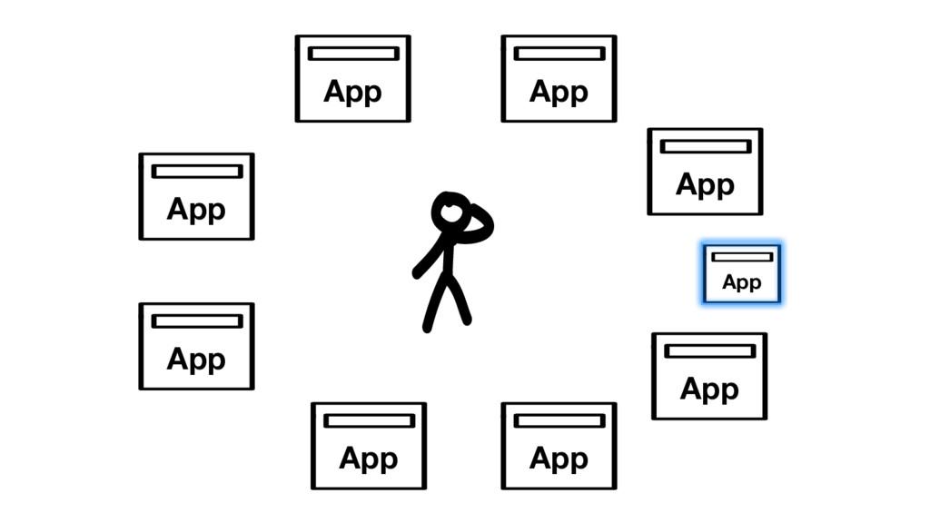 App App App App App App App App App