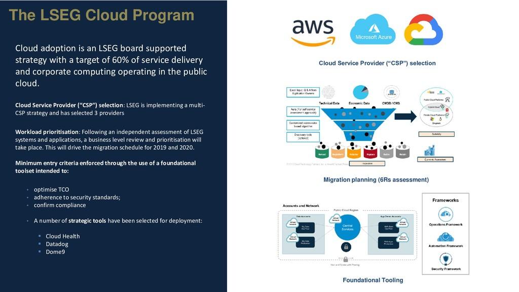 The LSEG Cloud Program Cloud Service Provider (...