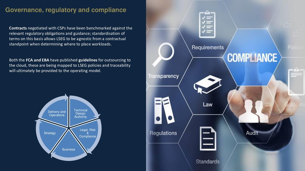 Governance, regulatory and compliance Contracts...