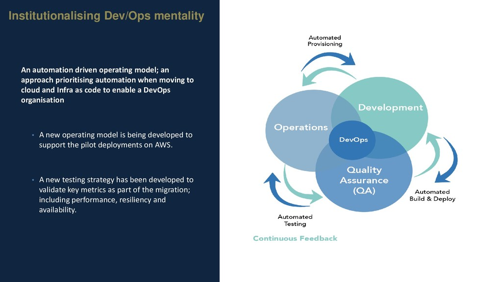 Institutionalising Dev/Ops mentality An automat...
