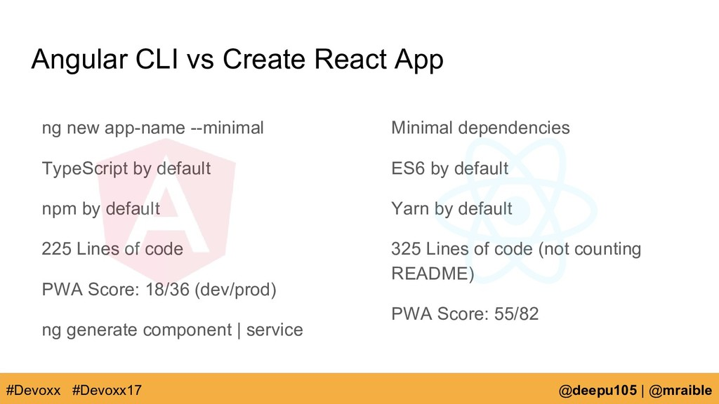 Angular CLI vs Create React App Minimal depende...
