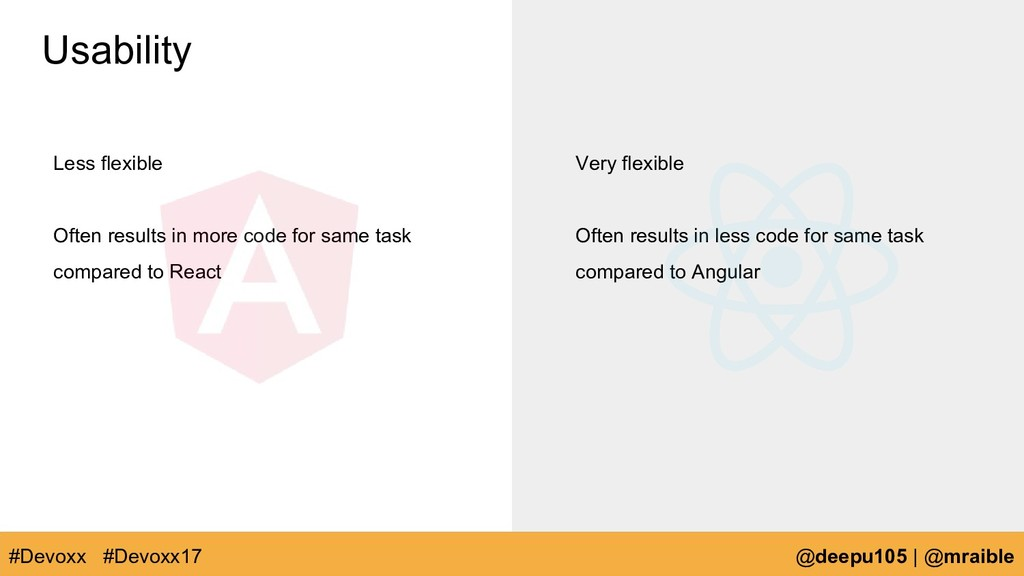 Less flexible Often results in more code for sa...