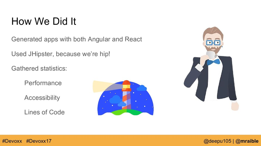 How We Did It Generated apps with both Angular ...