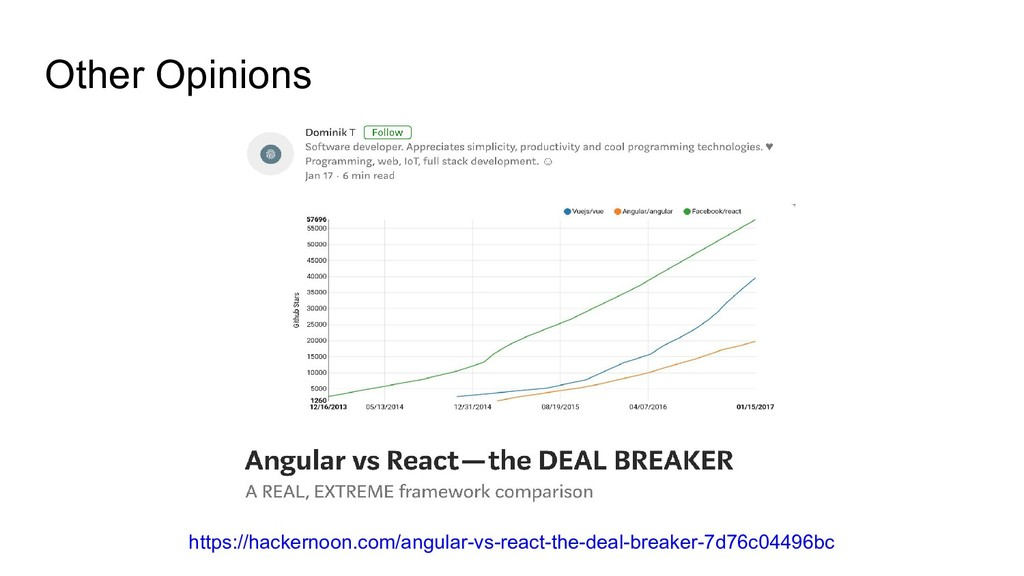 Other Opinions https://hackernoon.com/angular-v...