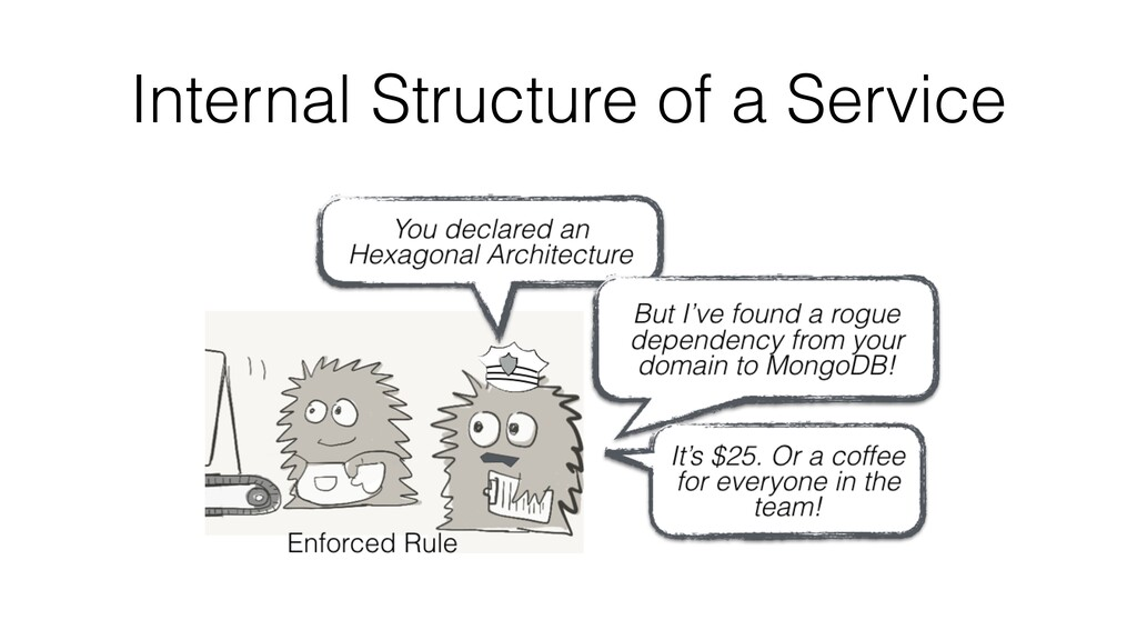 Internal Structure of a Service