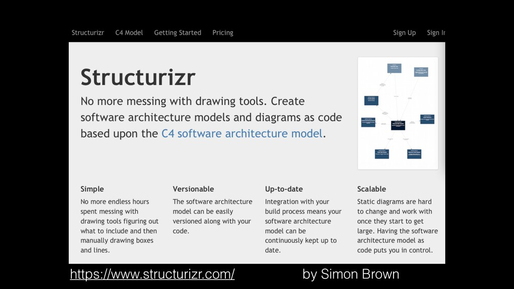 https://www.structurizr.com/ by Simon Brown