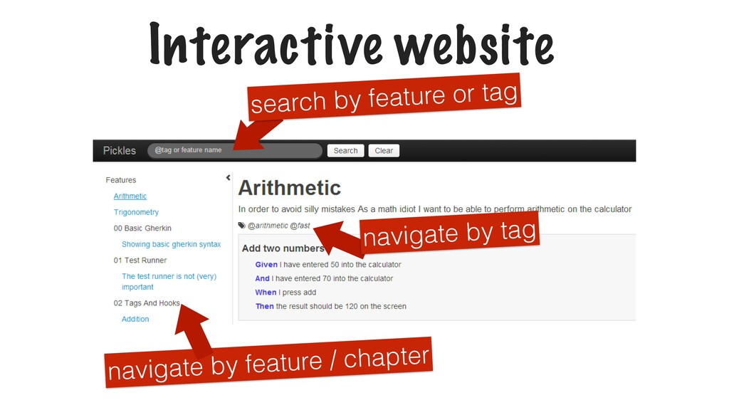 Interactive website search by feature or tag na...