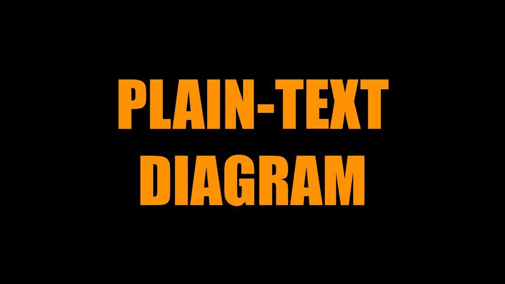 PLAIN-TEXT DIAGRAM