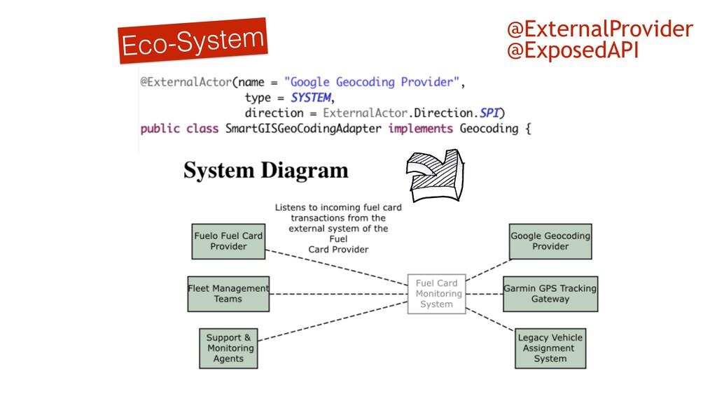 Eco-System @ExternalProvider @ExposedAPI