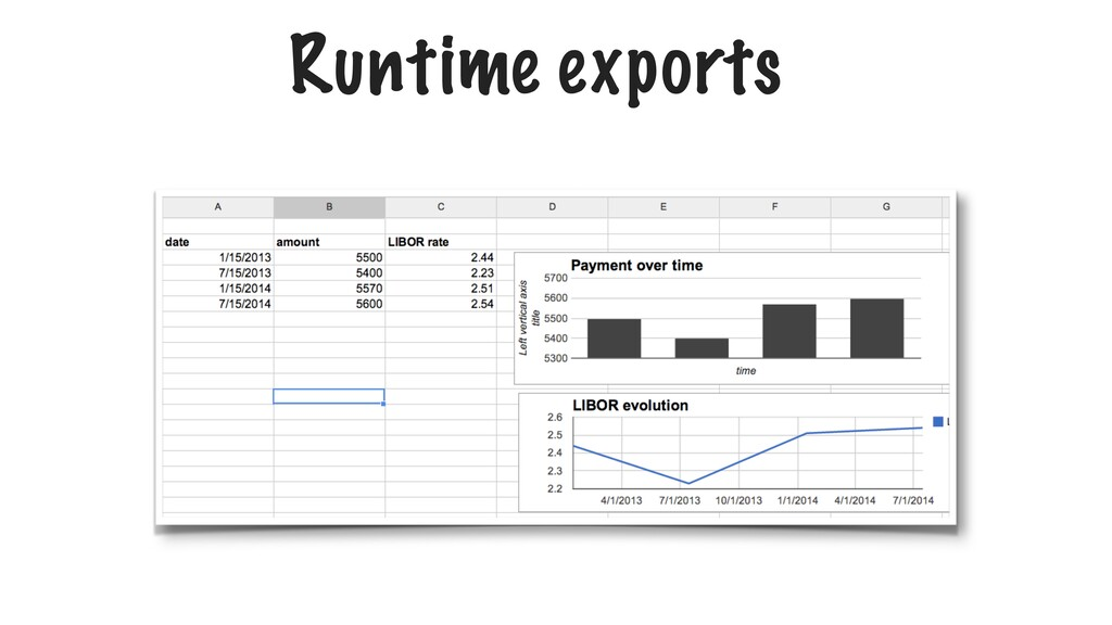 Runtime exports