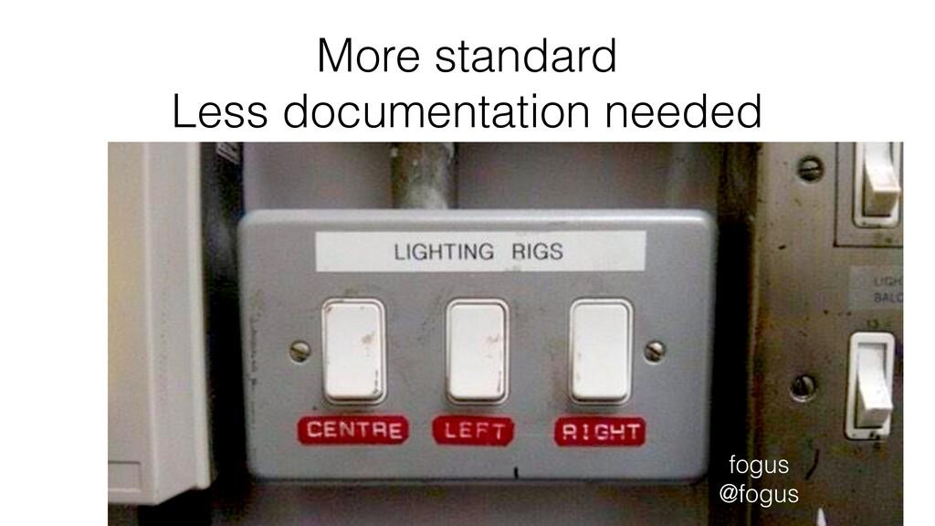 More standard Less documentation needed fogus @...