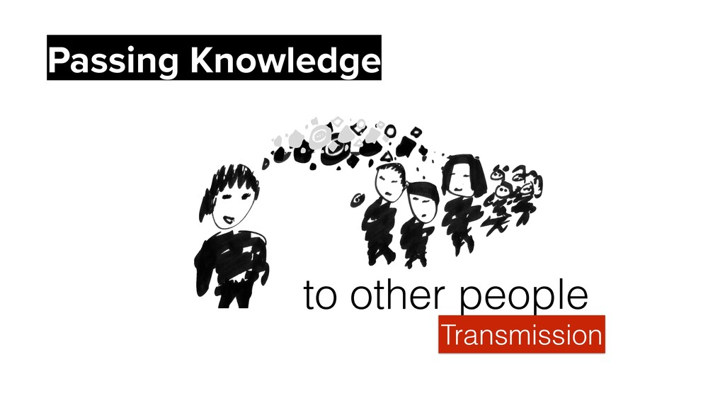 Passing Knowledge to other people Transmission