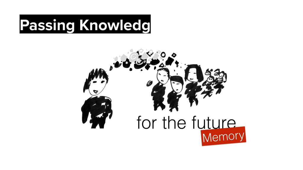 for the future Memory Passing Knowledg
