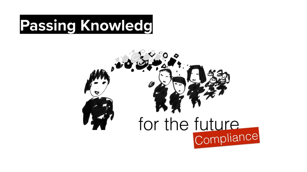 for the future Compliance Passing Knowledg