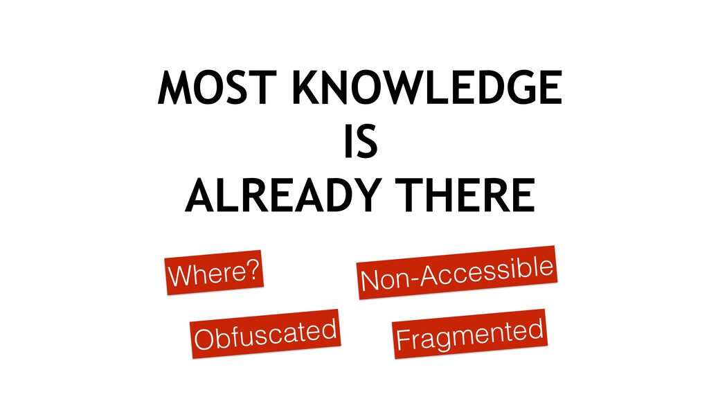 MOST KNOWLEDGE IS ALREADY THERE Where? Obfuscat...