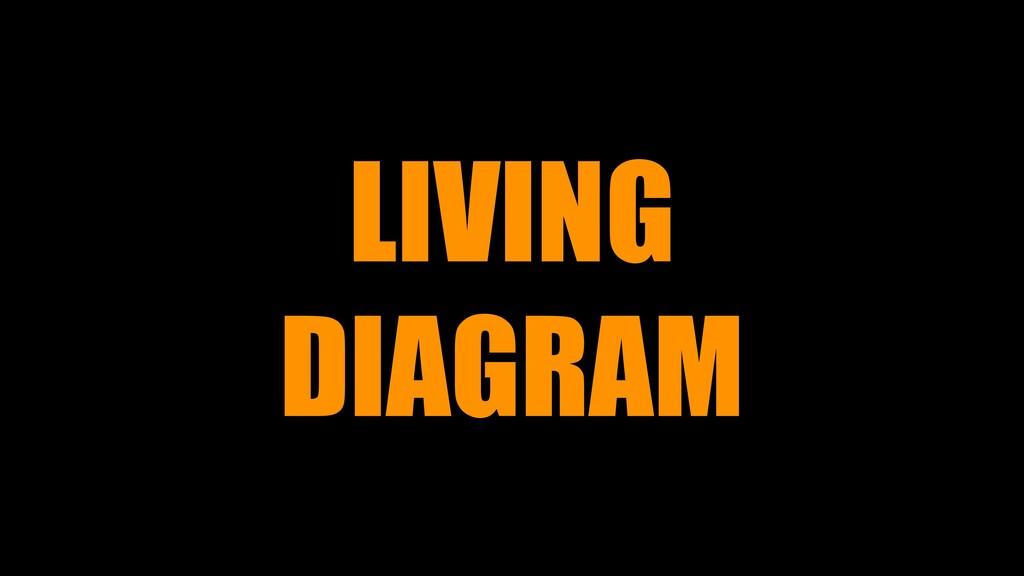 LIVING DIAGRAM